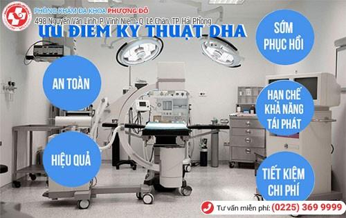Phương pháp DHA cải tiến mới
