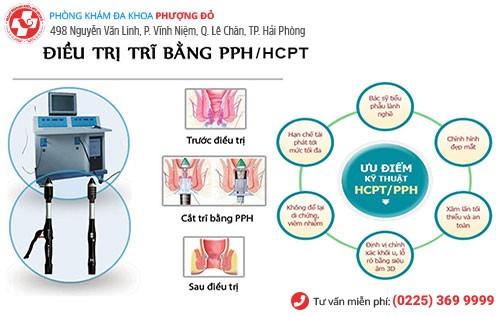 Phương pháp hiện đại PPH và HCPT