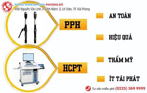 Chữa trĩ hiệu quả bằng phương pháp PPH và HCPT cải tiến