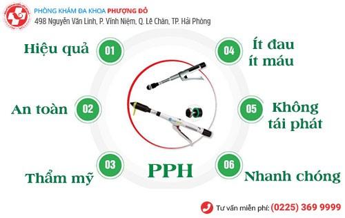 Chữa trĩ nội bằng phương pháp PPH tiên tiến