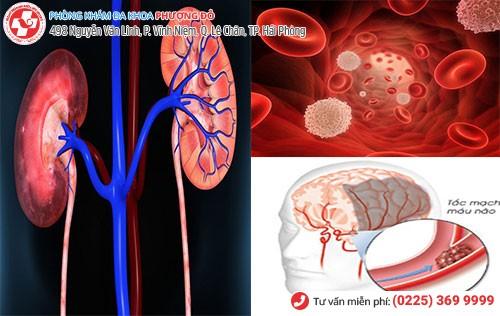 Biến chứng nhiễm trùng đường tiểu