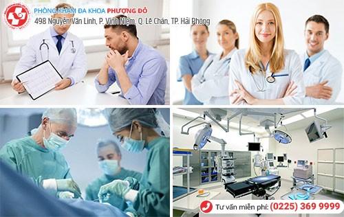 điều trị bệnh nam khoa chất lượng