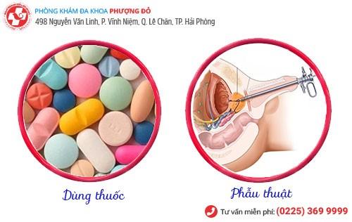 Phương pháp trị bệnh