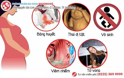 Nạo phá thai không an toàn gây ra nhiều biến chứng nguy hiểm
