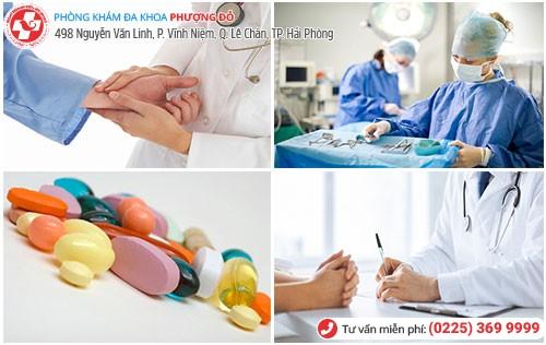 Điều trị bệnh ở tử cung bằng nội khoa và ngoại khoa hiện đại