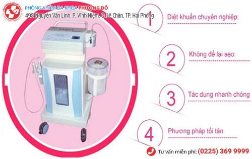 Điều trị xuất huyết âm đạo bằng ngoại khoa Oxygen