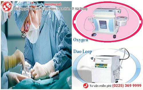 Phương pháp điều trị ngoại khoa hiện đại