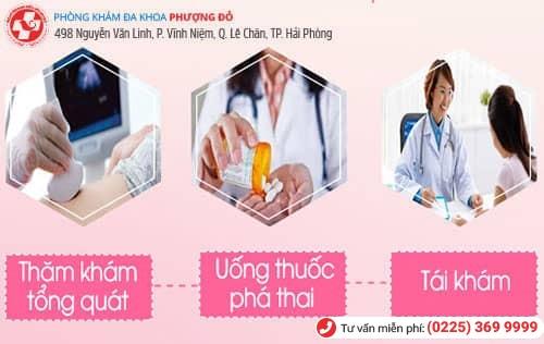Quy trinh đình chỉ thai nghén an toàn