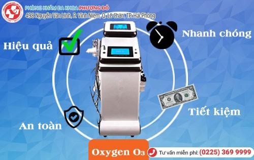 Điều trị khí hư như nước có mùi hôi bằng phương pháp Oxygen O3