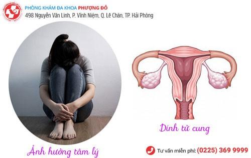 Phá thai và tác hại