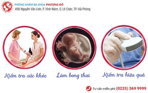 Quy trình phá thai