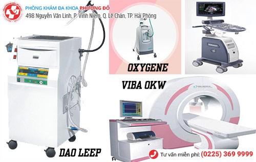 Các phương pháp khám chữa bệnh phụ khoa