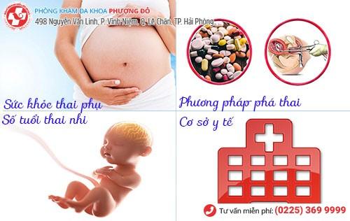 Một số yếu tố ảnh hưởng đến chi phí phá thai bằng thuốc ở Hải Phòng