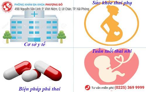 Một số yếu tố ảnh hưởng đến chi phí phá thai