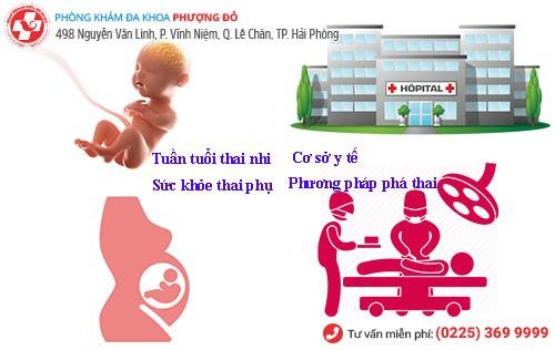 Yếu tố ảnh hưởng chi phí phá thai